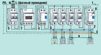 однолинейная электрическая схема обозначения