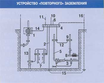 hotfrost d12e схема электрическая