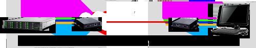 Схема подключения точка-точка
