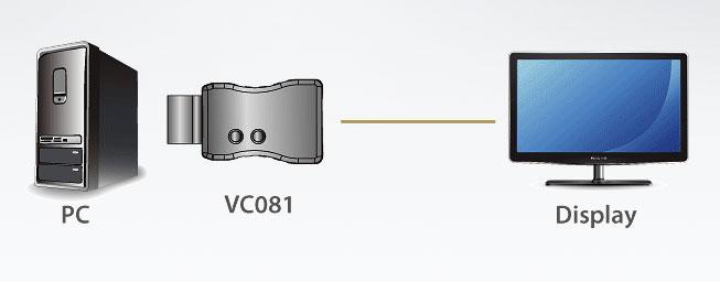 VC081