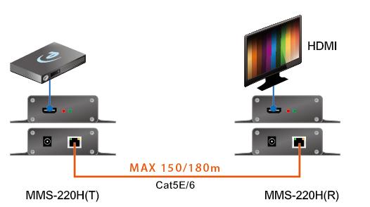Диаграмма подключения MMS-220H