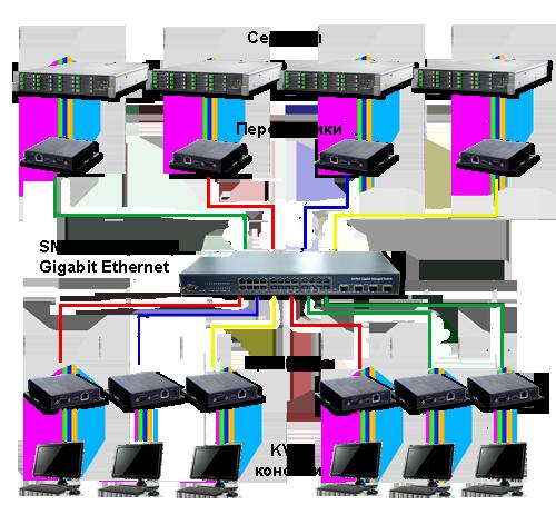 Схема подключения многоточка-многоточка