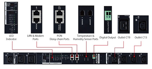 IP PDU ALTUSEN PN7320
